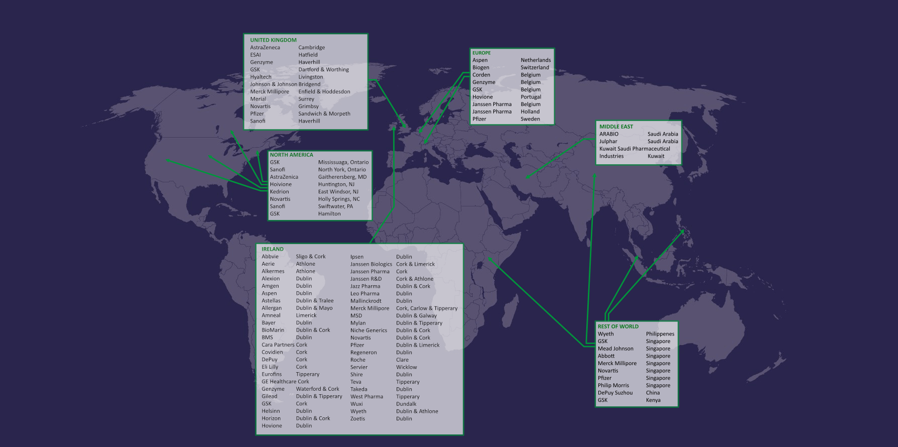 Map showing Kents completed pharmaceutical projects around the world